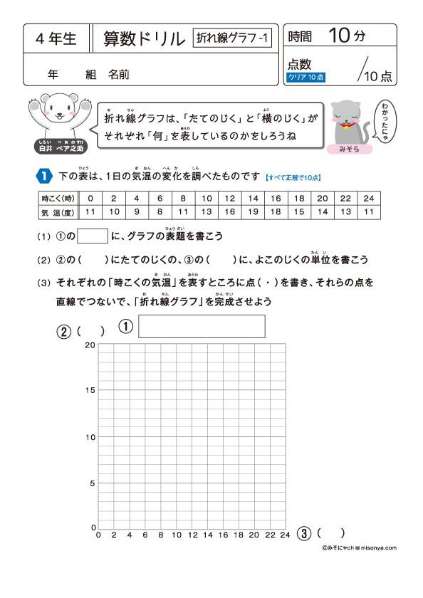 4年生 算数ドリル30 折れ線グラフ1